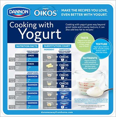 tools yogurt